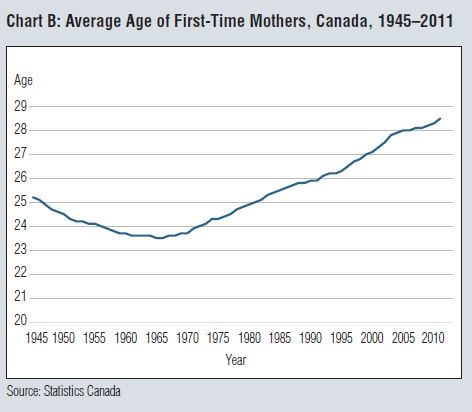 In Context: Understanding Maternity Care in Canada – The